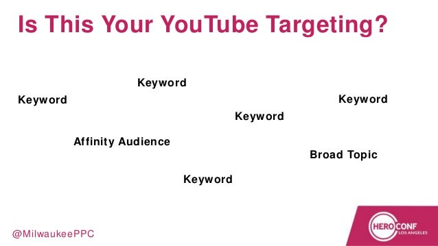 Your YouTube Strategy Is Boring. Let's Fix It! Slide 2