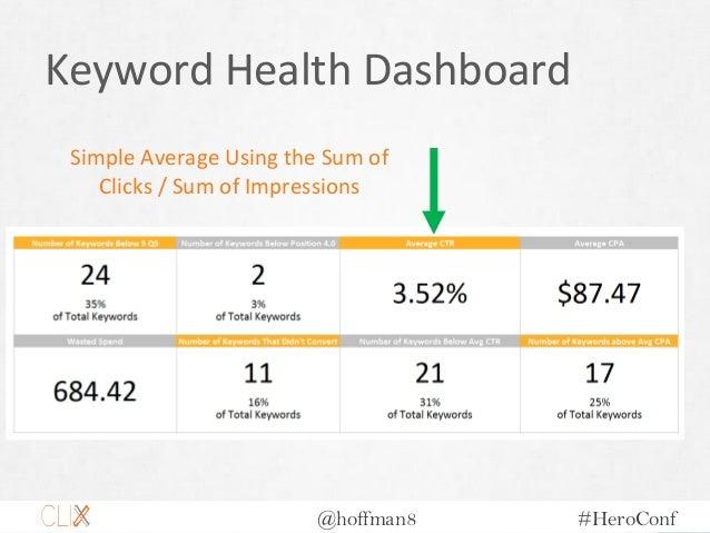@hoffman8 #HeroConf Keyword Health Dashboard Simple Average Using the Sum of Clicks / Sum of Impressions