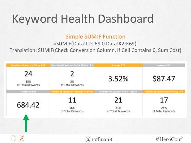 @hoffman8 #HeroConf Keyword Health Dashboard Simple SUMIF Function =SUMIF(Data!L2:L69,0,Data!K2:K69) Translation: SUMIF(Ch...