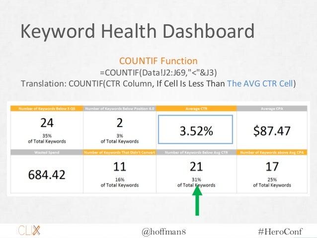 "@hoffman8 #HeroConf Keyword Health Dashboard COUNTIF Function =COUNTIF(Data!J2:J69,""<""&J3) Translation: COUNTIF(CTR Column..."
