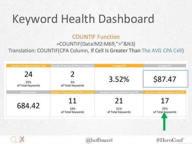 "@hoffman8 #HeroConf Keyword Health Dashboard COUNTIF Function =COUNTIF(Data!M2:M69,"">""&N3) Translation: COUNTIF(CPA Column..."