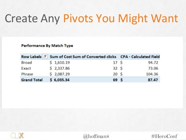 @hoffman8 #HeroConf Create Any Pivots You Might Want