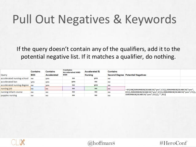 @hoffman8 #HeroConf Pull Out Negatives & Keywords If the query doesn't contain any of the qualifiers, add it to the potent...