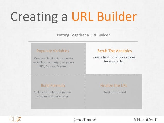 @hoffman8 #HeroConf Creating a URL Builder Populate Variables Scrub The Variables Build Formula Finalize the URL Create a ...