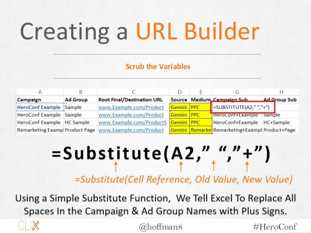 @hoffman8 #HeroConf Creating a URL Builder Scrub the Variables Using a Simple Substitute Function, We Tell Excel To Replac...