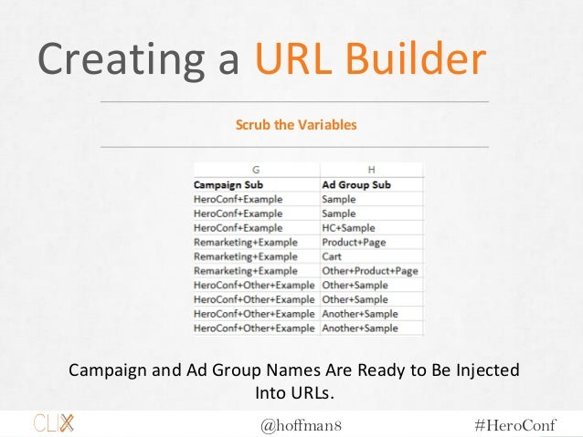 @hoffman8 #HeroConf Creating a URL Builder Scrub the Variables Campaign and Ad Group Names Are Ready to Be Injected Into U...