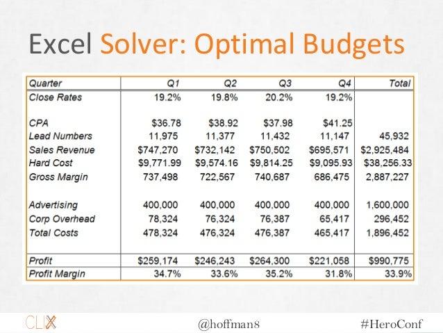 @hoffman8 #HeroConf Excel Solver: Optimal Budgets