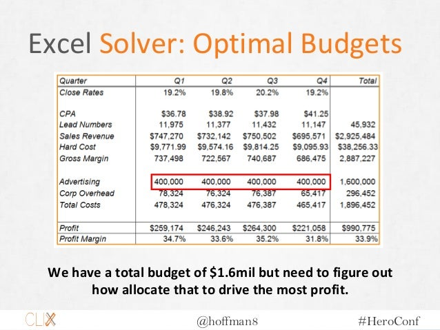 @hoffman8 #HeroConf Excel Solver: Optimal Budgets We have a total budget of $1.6mil but need to figure out how allocate th...