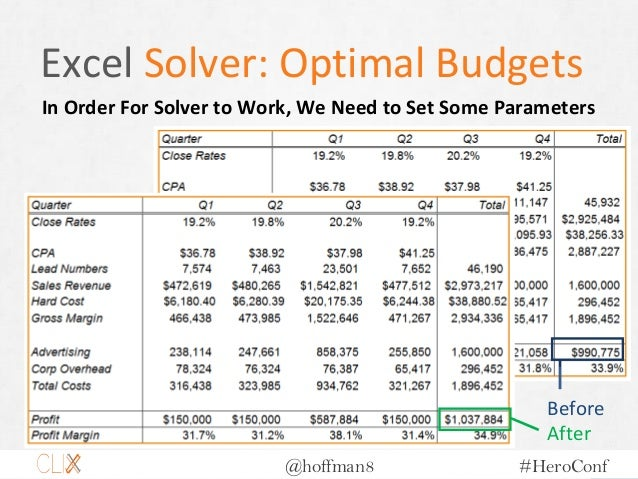 @hoffman8 #HeroConf Excel Solver: Optimal Budgets In Order For Solver to Work, We Need to Set Some Parameters Before After