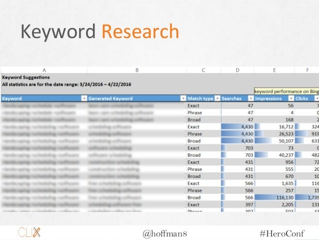@hoffman8 #HeroConf Keyword Research