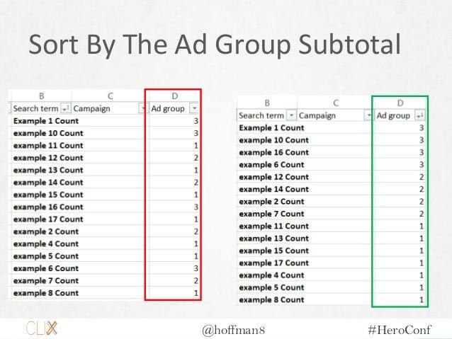 @hoffman8 #HeroConf Sort By The Ad Group Subtotal