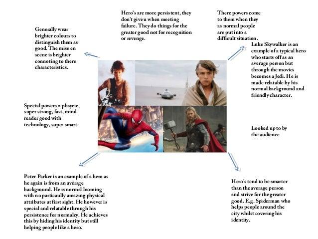 Characteristics Of A Sci Fi Heroes Villain And Anti Hero