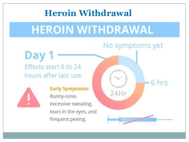 the negative effects of heroin Modafinil, sold under the brand name provigil among others, is a wakefulness-promoting drug used for treatment of disorders such as narcolepsy, shift work sleep.