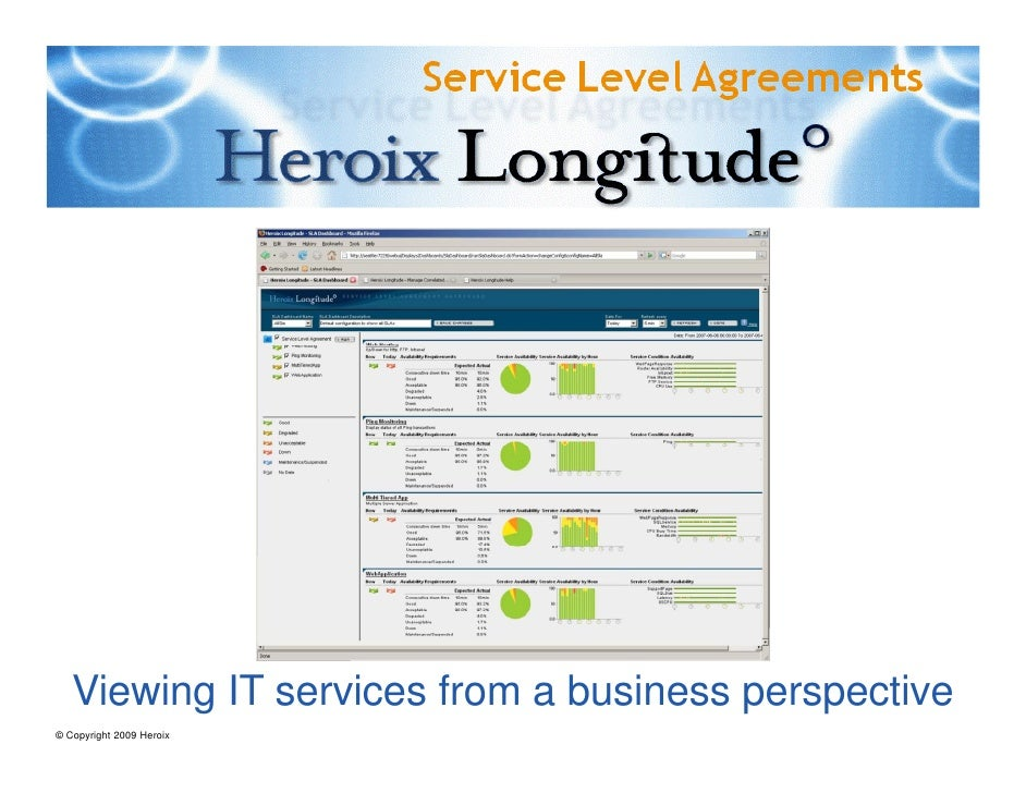 Viewing IT services from a business perspective                                              Heroix Longitude Service Leve...