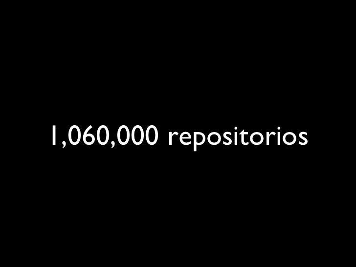 1,060,000 repositorios
