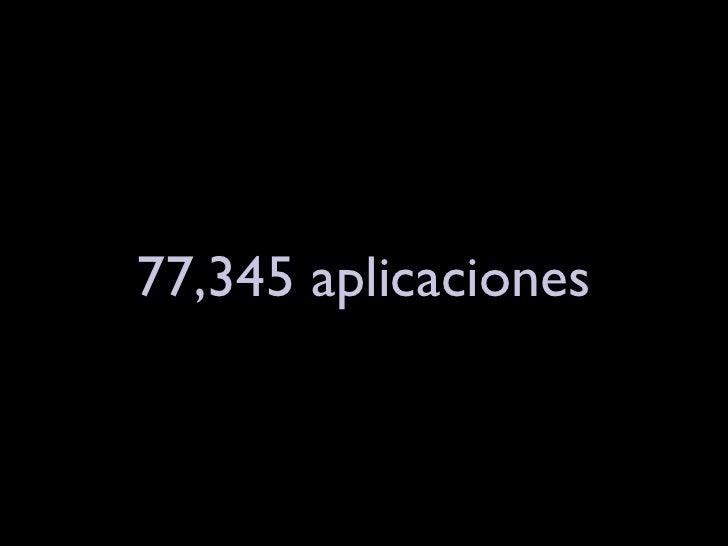 77,345 aplicaciones