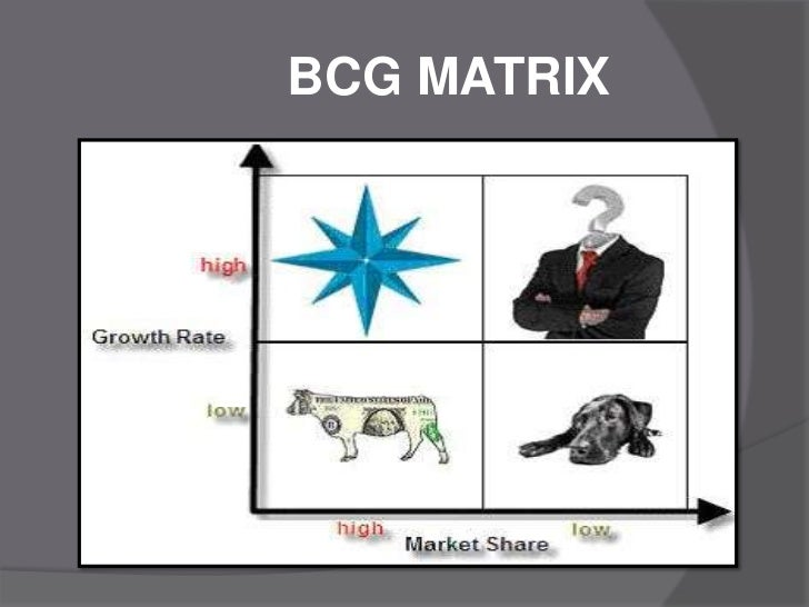 bcg matrix of hero honda How to use the bcg matrix  marketing strategy development include the smart insights : content marketing matrix - use to review your portfolio of.