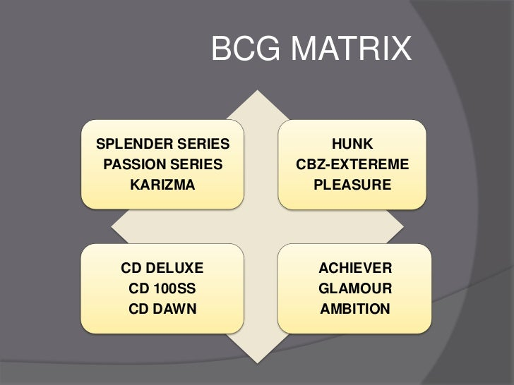 hero honda bcg matrix Learn how to use the bcg matrix to understand the market position of  in other  and/or new products that will be deployed in the market as a question mark.
