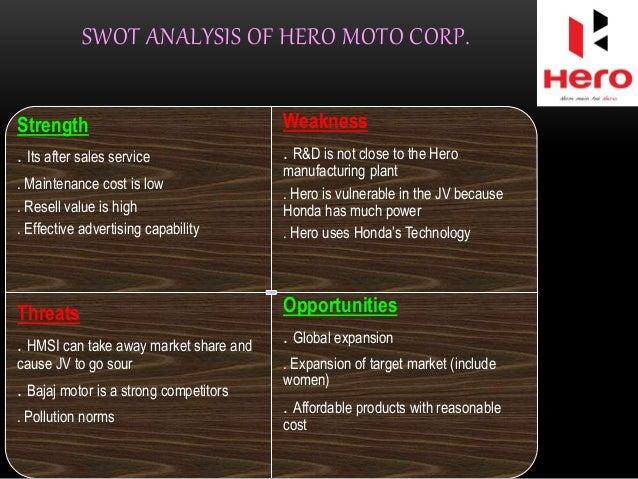hero motocorp corporate presentation