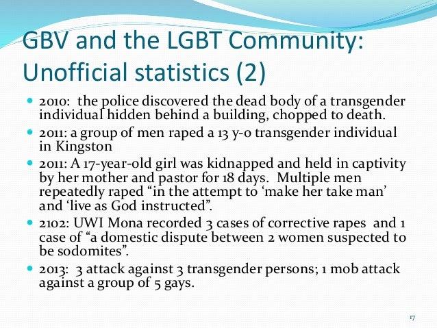 Jamaicas view on homosexuality statistics