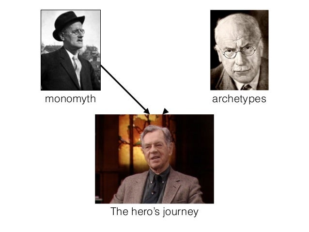 analysis of the heros journey in Therefore play an important role in my analysis of the hero myth  the three  main sequences in the hero's journey are thus departure, initiation and return, all.