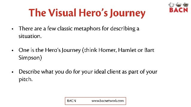 The Visual Hero's Journey  - There are a few classic metaphors for describing a situation.   - One is the Hero'sJourney (t...