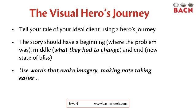 Networking Exercise: Hero's Journey Slide 2