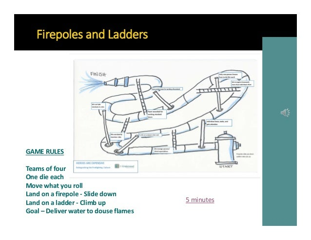 Firepoles and Ladders GAME RULES Teams of four One die each Move what you roll Land on a firepole - Slide down Land on a l...