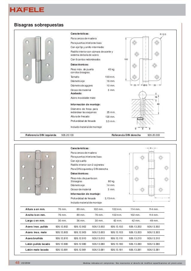 Herrajes de puertas for Descripcion de puertas de madera
