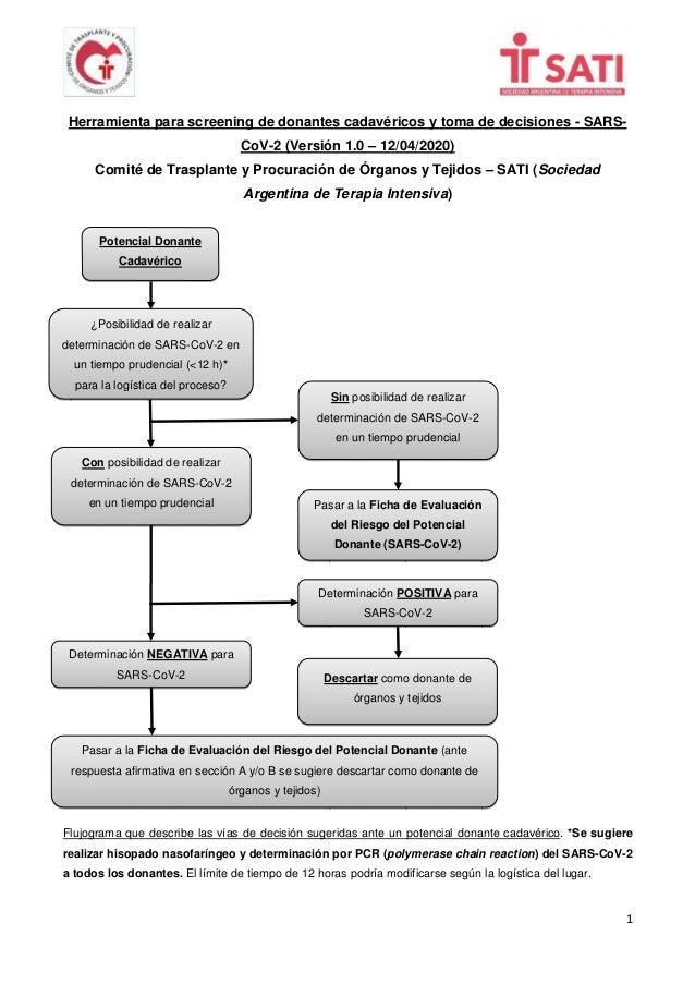 1 Herramienta para screening de donantes cadavéricos y toma de decisiones - SARS- CoV-2 (Versión 1.0 – 12/04/2020) Comité ...