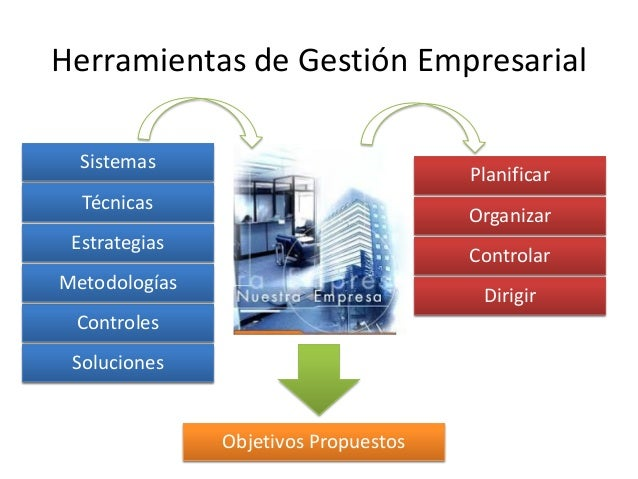 Estrategias comerciales en opciones binarias de la línea Bollinger