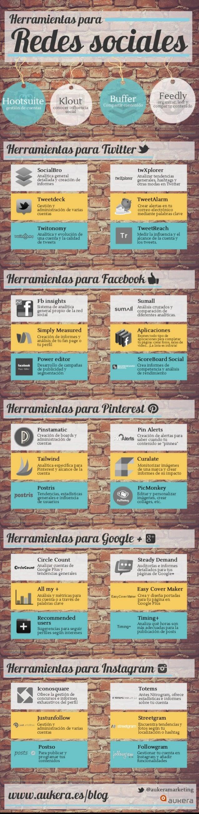 Herramientas para la gestión de tus redes sociales