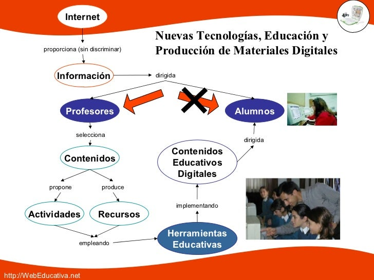 Herramientas Educativa Slide 2