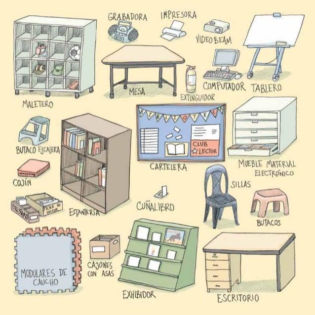 Herramientas para la biblioteca escolar i la biblioteca for Partes de una biblioteca