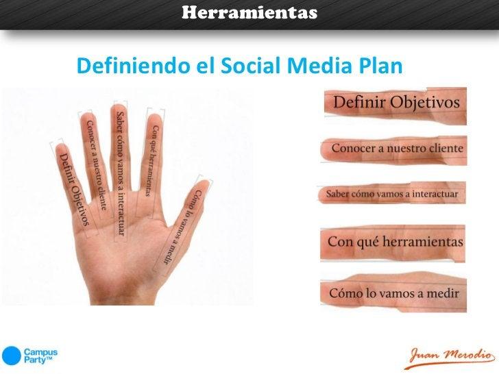 HerramientasDefiniendo el Social Media Plan