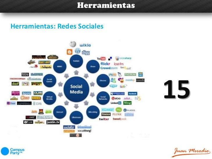 HerramientasHerramientas: Redes Sociales                                   15