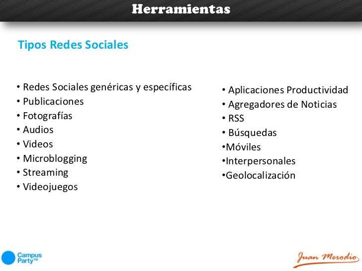 HerramientasTipos Redes Sociales• Redes Sociales genéricas y específicas   • Aplicaciones Productividad• Publicaciones    ...