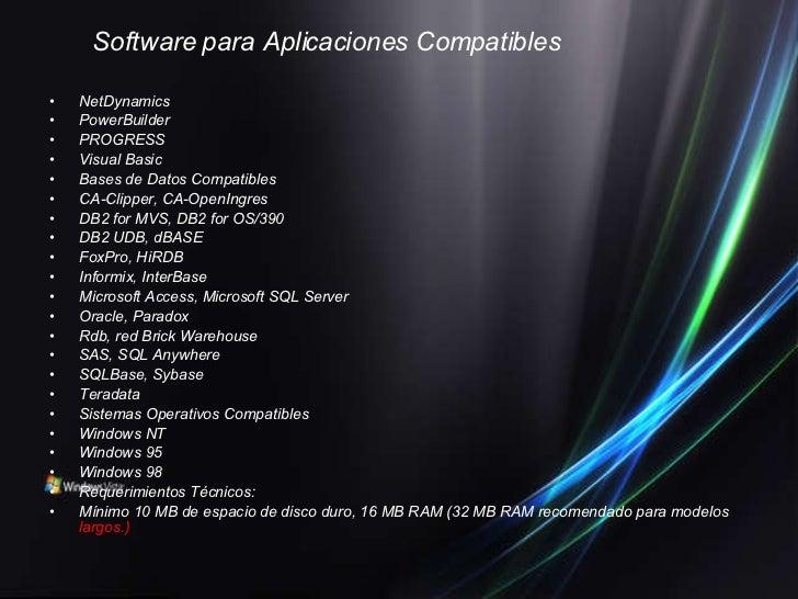 <ul><li>Software para Aplicaciones Compatibles </li></ul><ul><li>NetDynamics </li></ul><ul><li>PowerBuilder </li></ul><ul>...