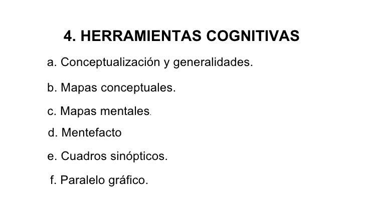 4. HERRAMIENTAS COGNITIVAS a. Conceptualización y generalidades. b. Mapas conceptuales. c. Mapas mentales . d. Mentefacto ...