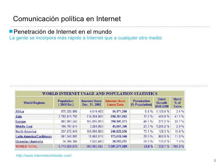 Herramientas Comunicacion Politica en Internet Slide 2