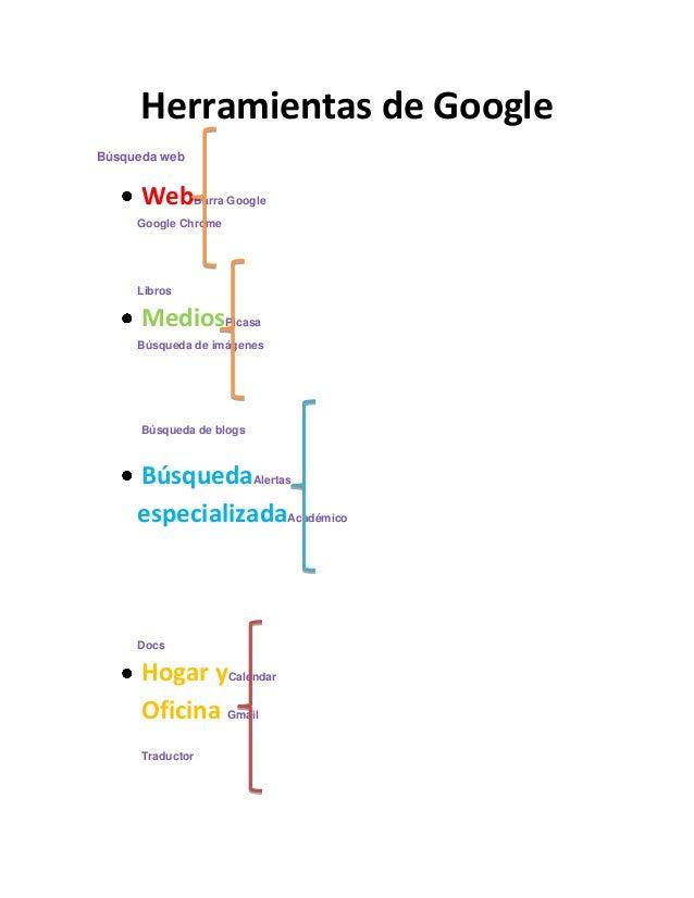 Herramientas de Google Búsqueda web WebBarra Google Google Chrome Libros MediosPicasa Búsqueda de imágenes Búsqueda de blo...