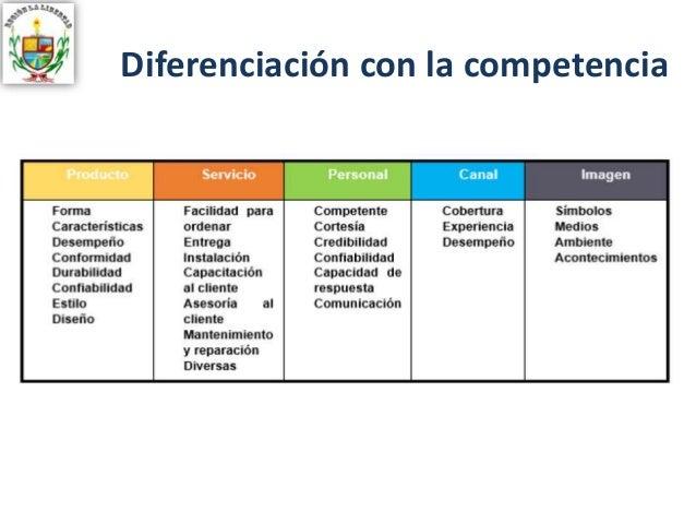 Diferenciación con la competencia