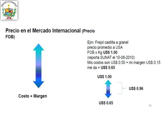 N° Criterios Fuentes Links 1 Demanda Trademap http://www.trademap.org/ 2 Riesgo Pais Cesce http://www.cesce.es/web/sp/Ries...