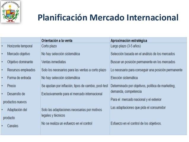 Planificación Mercado Internacional
