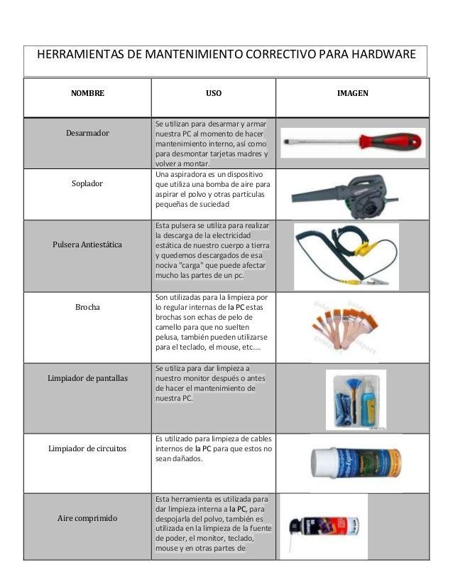 Herramientas de mantenimiento correctivo for Herramientas que se utilizan en un vivero
