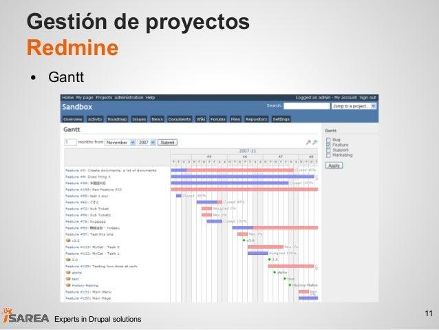 Gestión de proyectos Redmine • Gantt 11 Experts in Drupal solutions