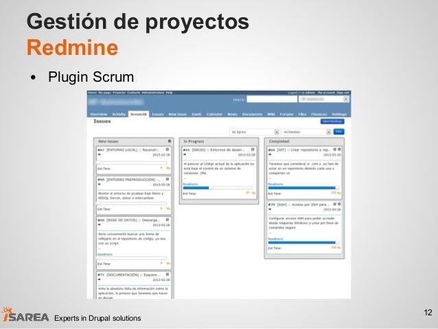 Gestión de proyectos Redmine • Plugin Scrum 12 Experts in Drupal solutions