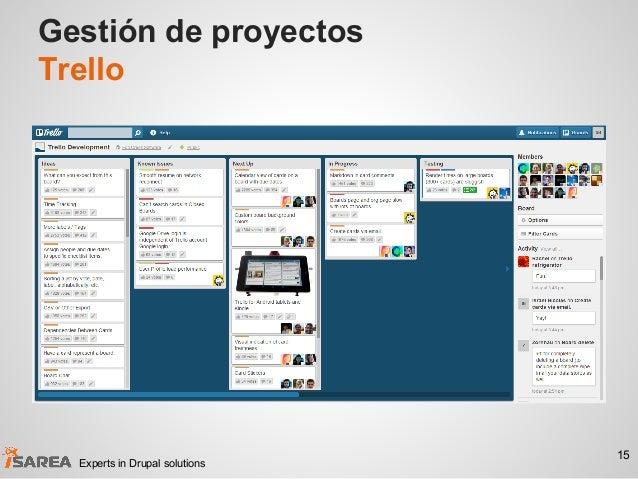 Gestión de proyectos Trello 15 Experts in Drupal solutions