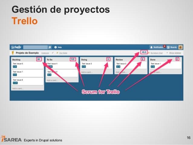Gestión de proyectos Trello 16 Experts in Drupal solutions