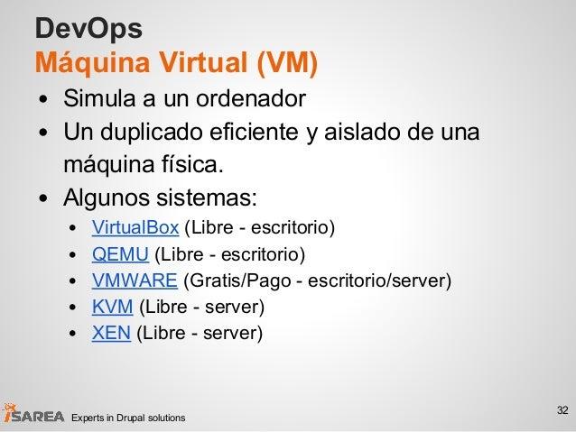 DevOps Máquina Virtual (VM) • Simula a un ordenador • Un duplicado eficiente y aislado de una máquina física. • Algunos si...